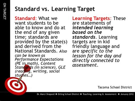 Purpose: Teaching with Effective Learning Targets and