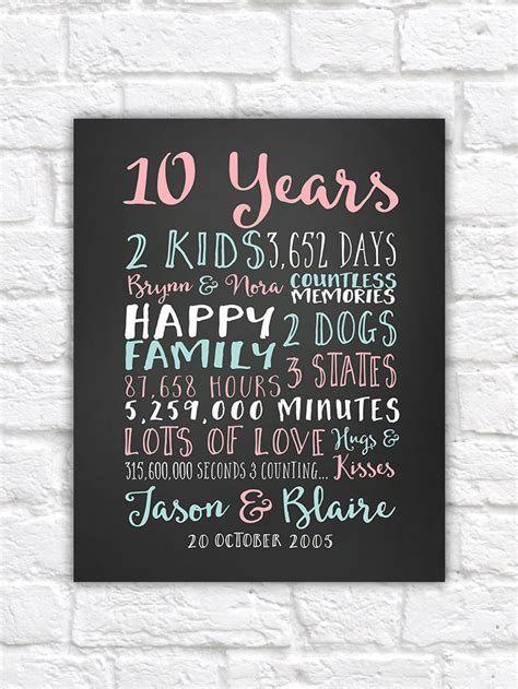Custom Anniversary Gifts, Paper, Canvas, 10 Year
