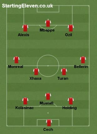 Predicted 17/18 Arsenal Lineup - 189777 - User formation