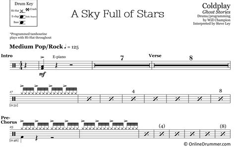 A Sky Full of Stars - Coldplay - Drum Sheet Music