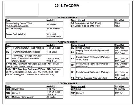 (Leaked) 2018 Toyota Tacoma Specs and Options: What's