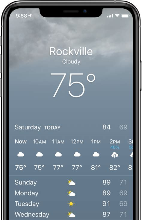 Design for the user: Lessons from weather apps | by Avi