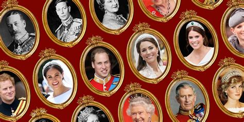 British Royal Family Tree - Guide to Queen Elizabeth II