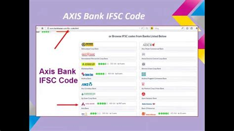 Axis Bank IFSC and MICR Code - Video Tutorial - YouTube